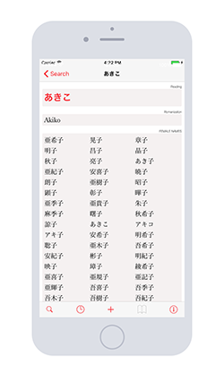 The Subset Provided Here Consists Of Most Common 500000 Japanese Surnames And Given Names Accompanied By Their Hiragana Readings Over 800000